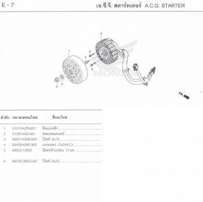 E7 – VÔ LĂNG/CUỘN LỬA – Honda Click 125i Model 2015