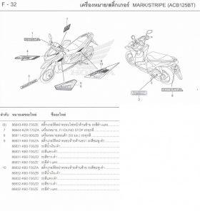 F32-1 – TEM XE – Honda Click 125i Model 2015
