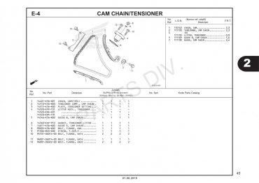 E4 – SÊN CAM/TĂNG CAM – HONDA SUPRA GTR V2 150 (K56W)