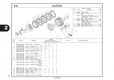 E8 – BỘ NỒI – HONDA SUPRA GTR 150 V2 (K56W)